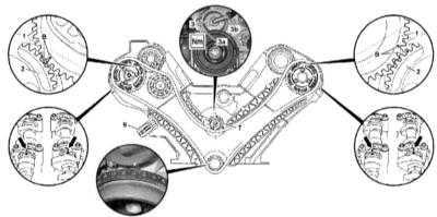 4.26 Проверка базового положения балансировочного вала (только двигатели серии 628)