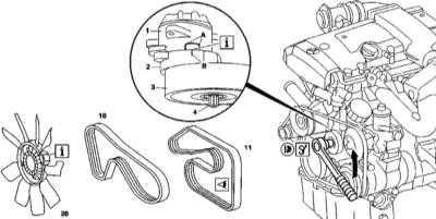 4.3 Замена ремня привода вспомогательных агрегатов и элементов механизма его натяжения