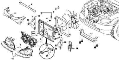 5.7 Снятие и установка радиатора системы охлаждения