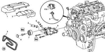 5.9 Снятие и установка водяного насоса Mercedes-Benz W163