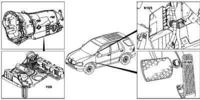 9.2 Общие принципы функционирования системы трансмиссией, управляющие сигналы