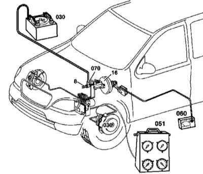 11.3 Проверка исправности функционирования вакуумного усилителя тормозов