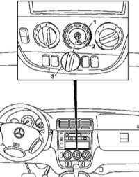 14.13 Замена ламп поворотно-нажимных рукояток панели управления функционированием систем отопления / вентиляции / кондиционирования воздуха