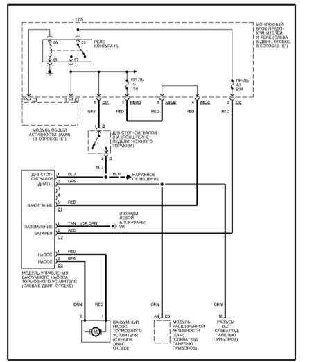 15.4 Система усиления тормозов (ML 430)