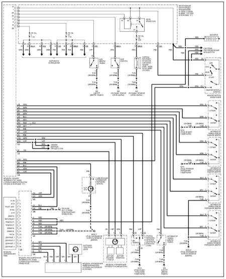 15.7 Противоугонная система без дополнительной сирены (ML 430)