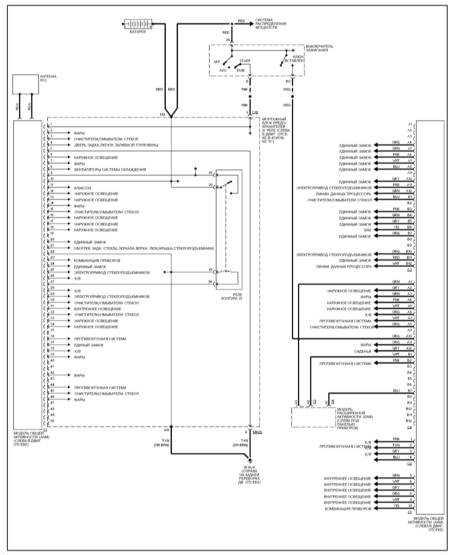 15.8 Модуль общей активности (AAM) (ML 430)