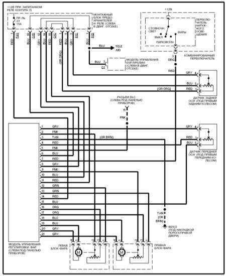 15.20 Регулировка фар (ML 430)