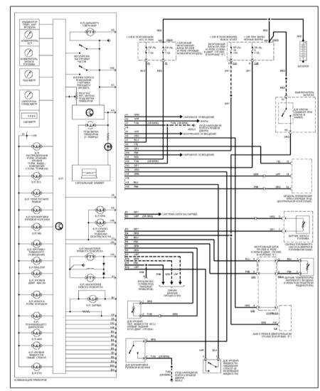 15.24 Комбинация приборов (ML 430)