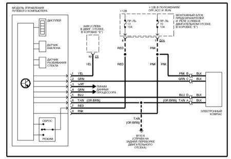 15.17 Путевой компьютер (ML 430)