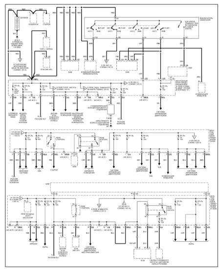 15.29 Распределение мощности (ML 430)