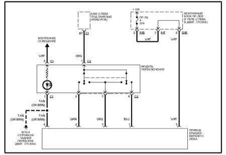 15.36 Электропривод одно-панельного верхнего люка (ML 430)