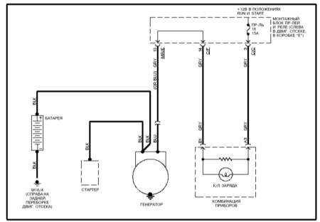 15.39 Система заряда (ML 430)