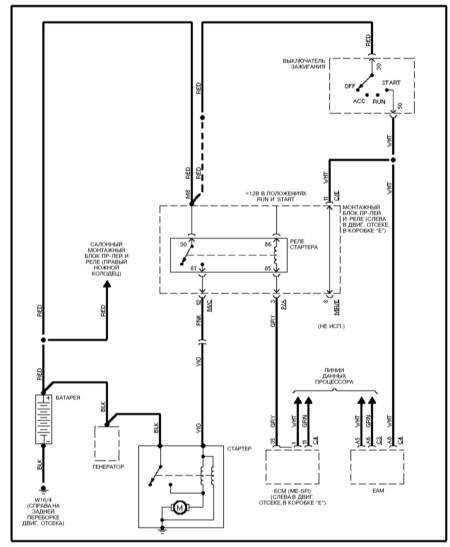 15.46 Система запуска (ML 430)