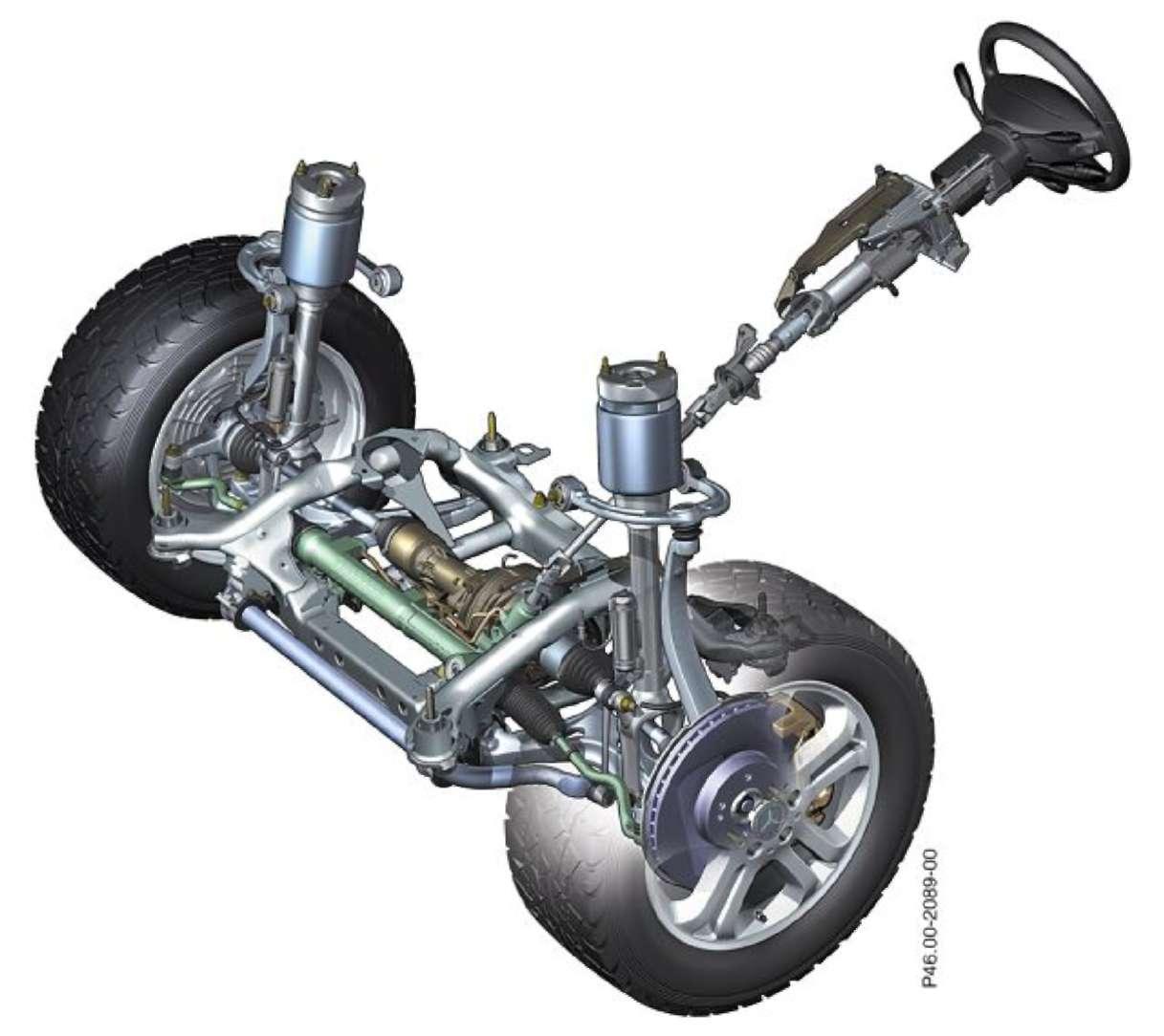 2.6 Рулевое управление