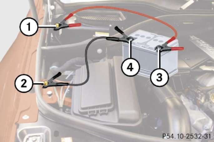 3.1 Концепция электропитания автомобиля Mercedes-Benz W164 (ML Class)