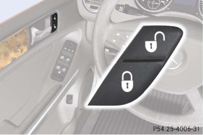 3.7 Система центральной блокировки замков (ZV) Mercedes-Benz W164 (ML Class)