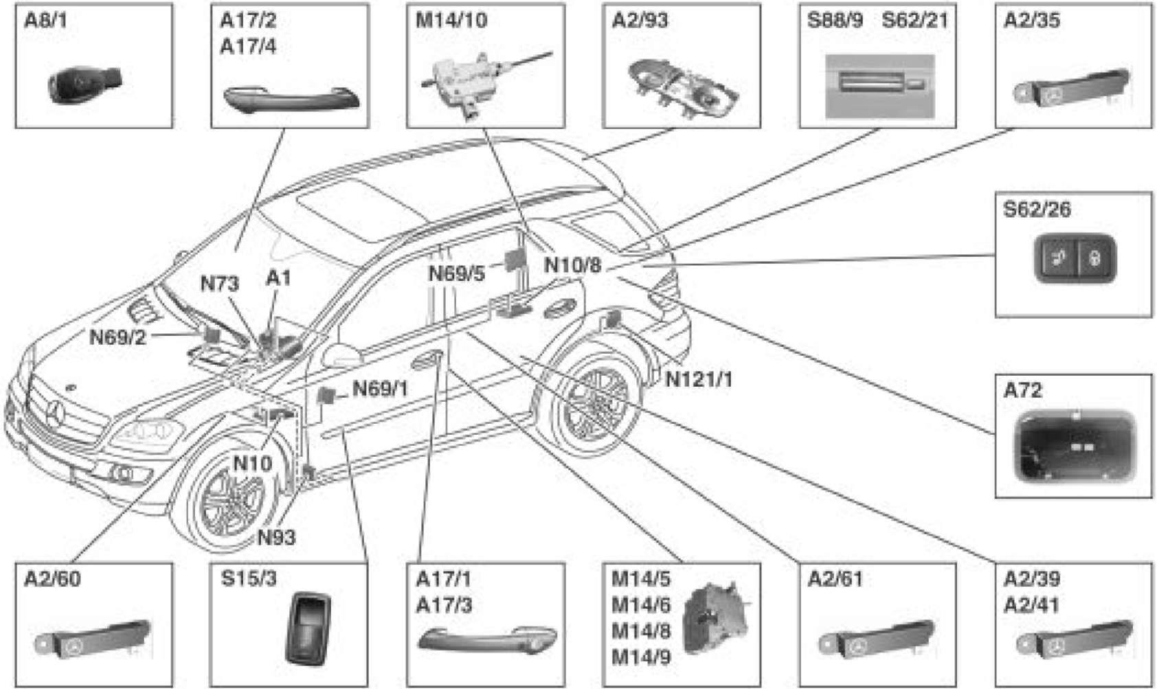 3.9 Keyless Go (KG) Mercedes-Benz W164 (ML Class)