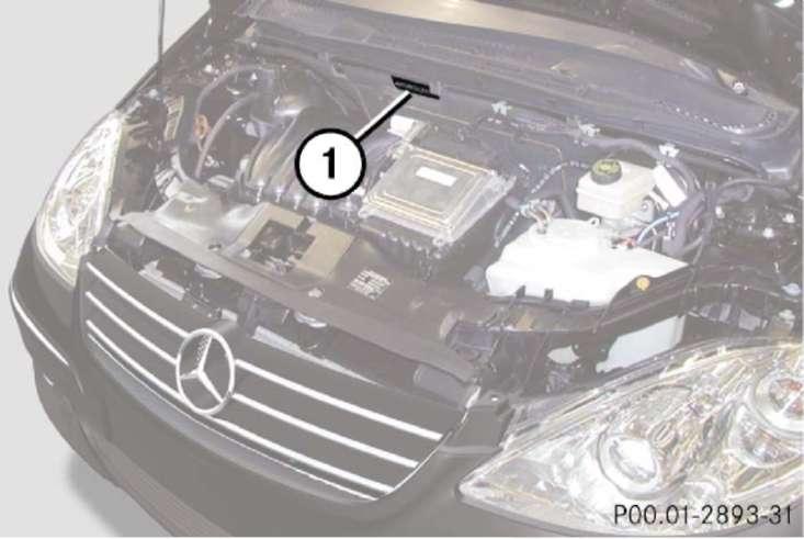5.5 Идентификационный номер автомобиля