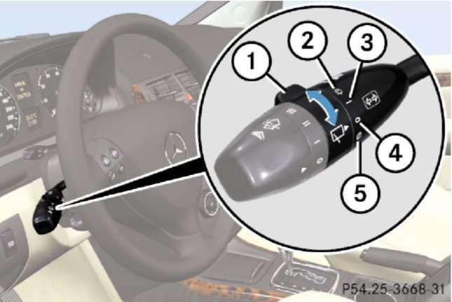 2.8 Управление задним стеклоочистителем и фароочистителем