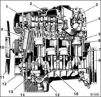 3.0 Двигатели