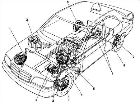 12.0 Тормозная система Mercedes-Benz W201