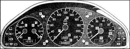 1.0 Общие сведения Mercedes-Benz W201