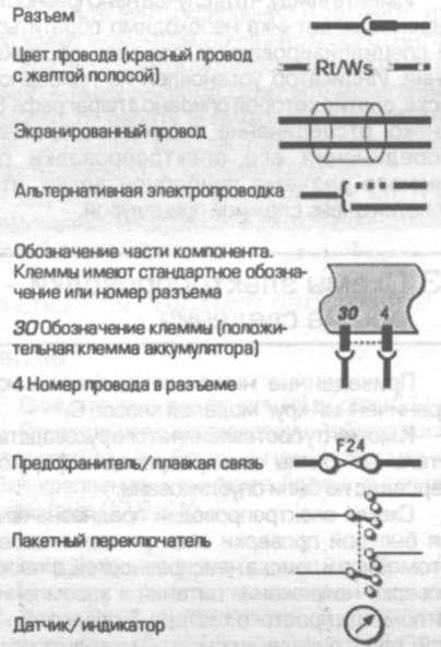 13.2 Схема 1