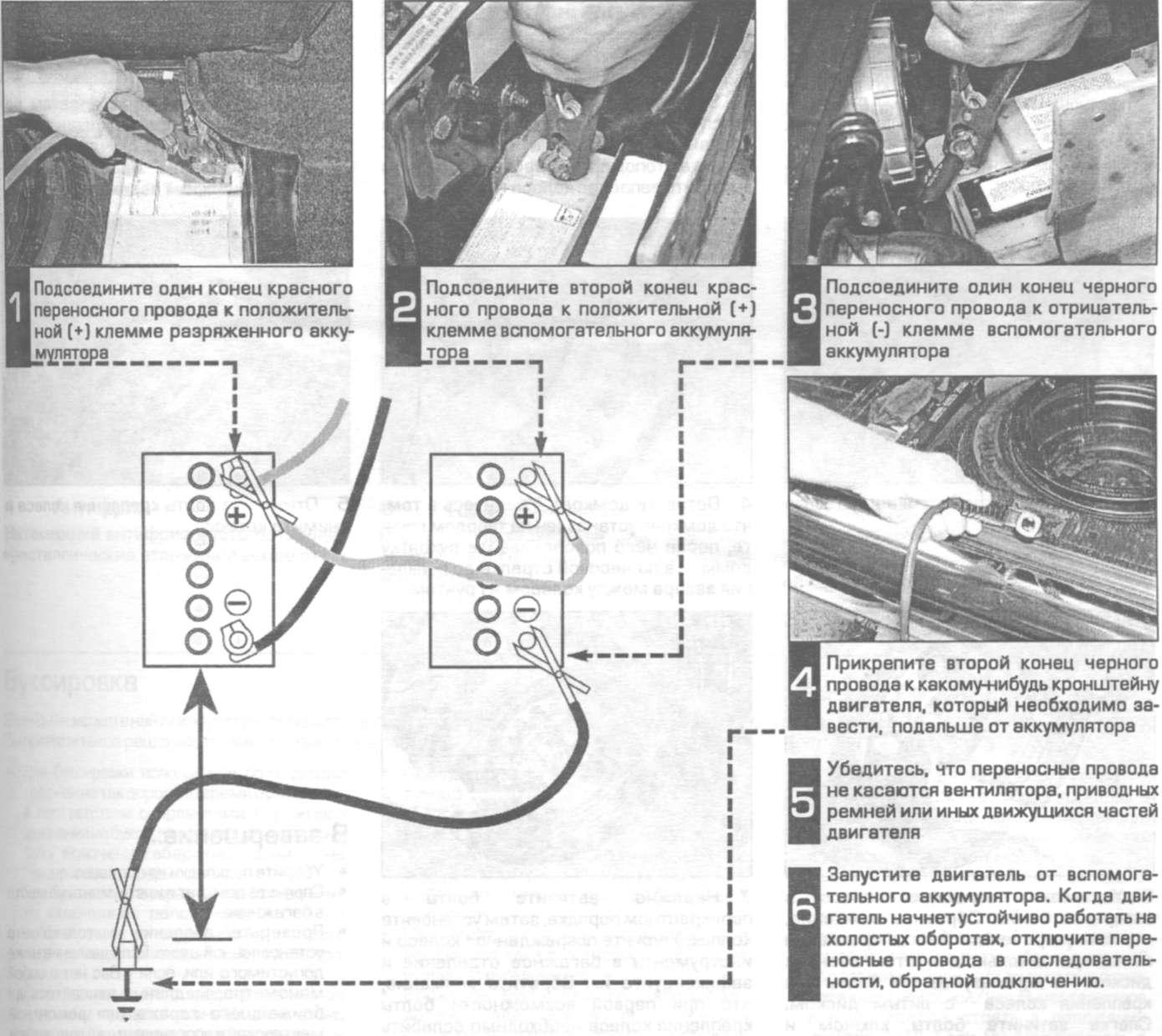2.2 Пуск двигателя от вспомогательного аккумулятора