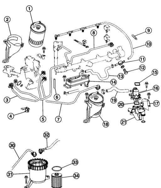 обороты дизельного двигателя мерседес с w203