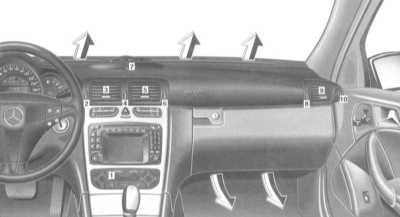 2.12 отопитель и кондиционер воздуха. Вентиляция. Независимый   отопитель