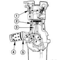 4.7.1 Система смазки двигателя