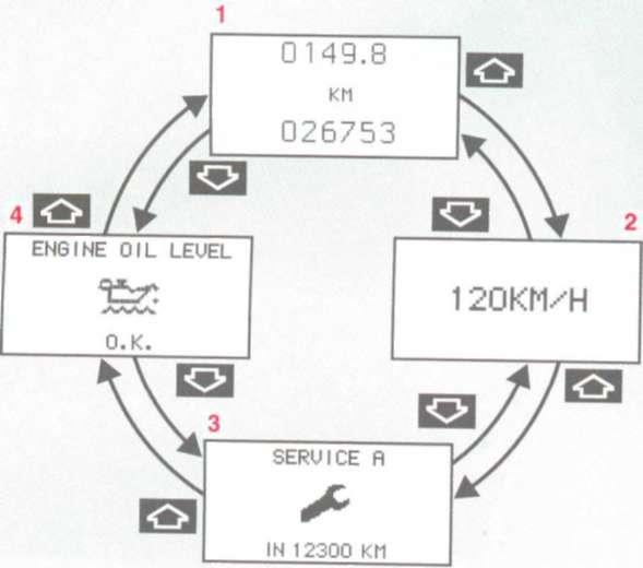 2.8.3 Счетчик суточного пробега и счетчик общего пробега с подсистемами