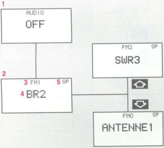 2.8.4 Аудиосистемы Mercedes-Benz W208 (CLK Class)