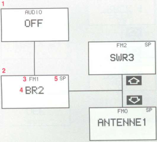 2.8.4 Аудиосистемы