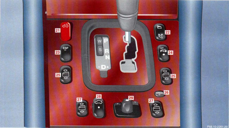 1.3 Средняя консоль(кабриолет) Mercedes-Benz W208 (CLK Class)
