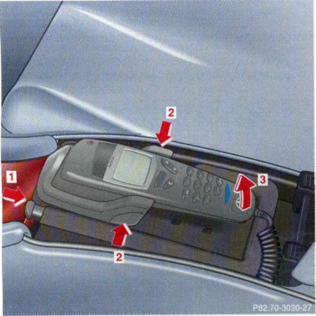 2.14.4 Стационарный телефон в вещевом отсеке под консолью-подлокотником