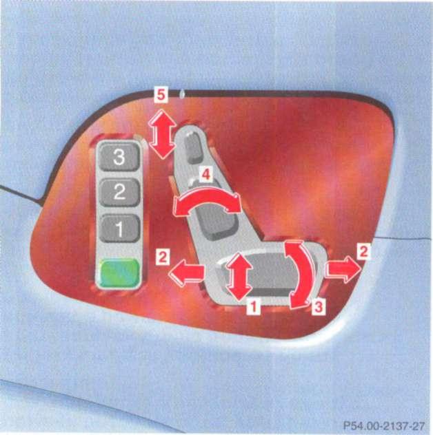 2.3.3 Электрическая регулировка положения передних сидений Mercedes-Benz W208 (CLK Class)
