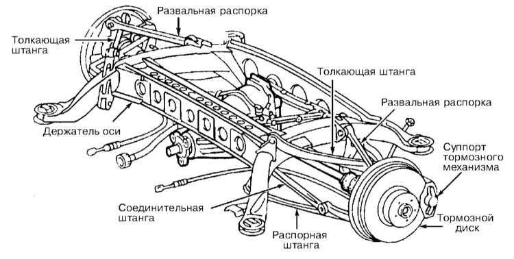 Задняя подвеска форд фокус 1 схема ремонт фото 536
