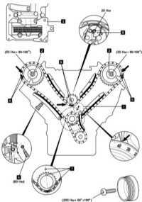 4.5 Замена цепей привода ГРМ и установка фаз газораспределения