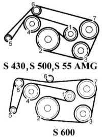 4.3 Ремень серпантинного привода вспомогательных агрегатов