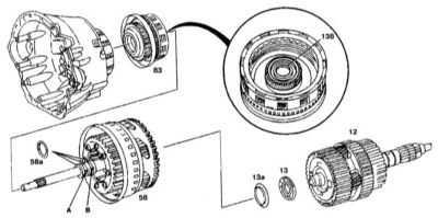 8.15 Снятие и установка многодисковых сцеплений К1, К2 и К3