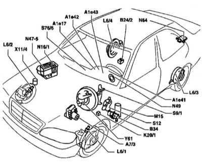 10.3 Расположение компонентов системы ESP