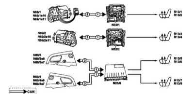 12.6 Ортопедические сиденья Mercedes-Benz W220