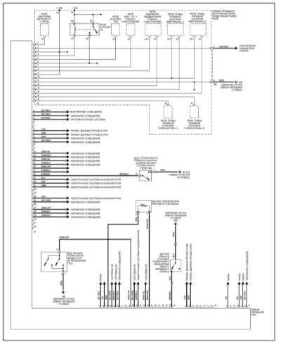 14.6 Левый передний блок обработки сигналов и управления (SAM)