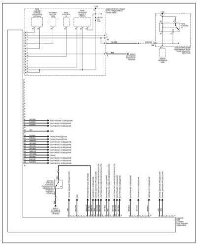 14.7 Задний блок обработки сигналов и управления (SAM)