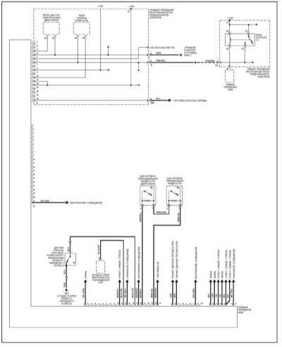 14.8 Правый передний блок обработки сигналов и управления (SAM)