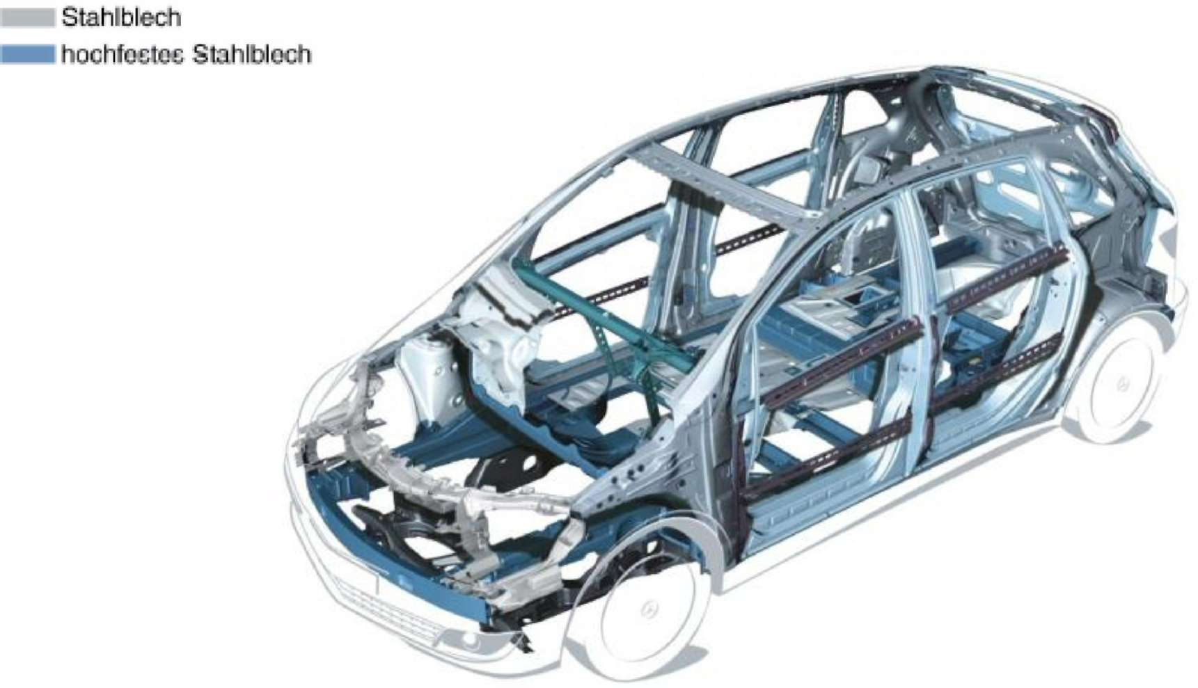 5.2 Информация по силовой структуре кузова