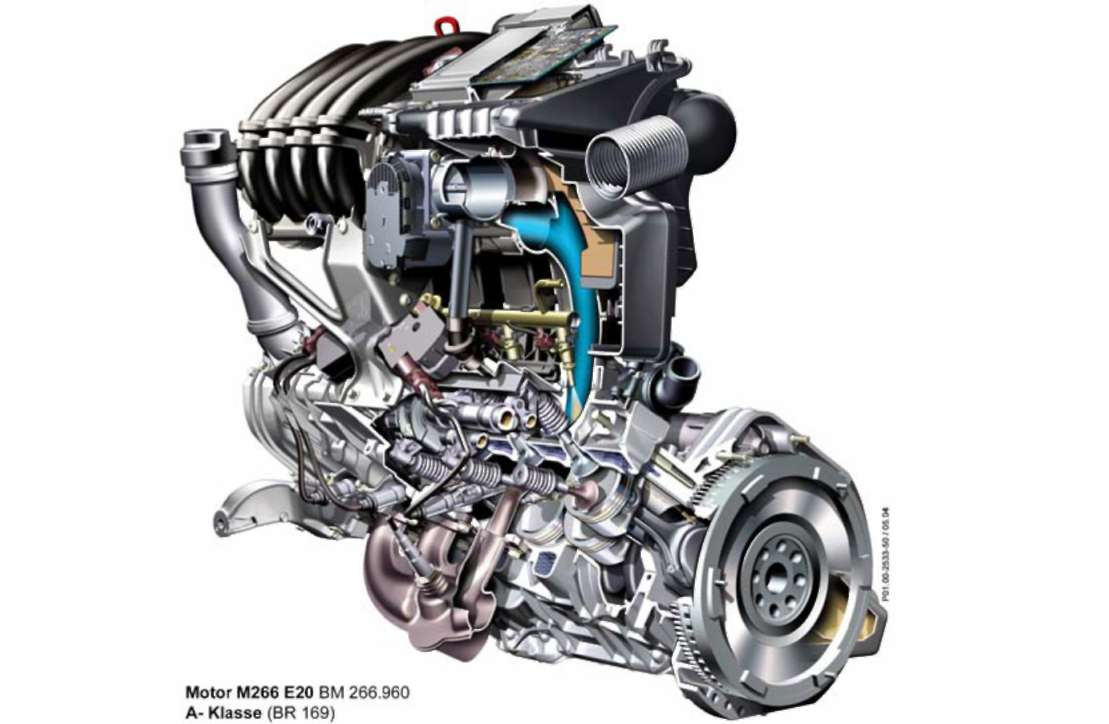 3.2.1 Информация по бензиновым двигателям Mercedes-Benz W245 (B Class)