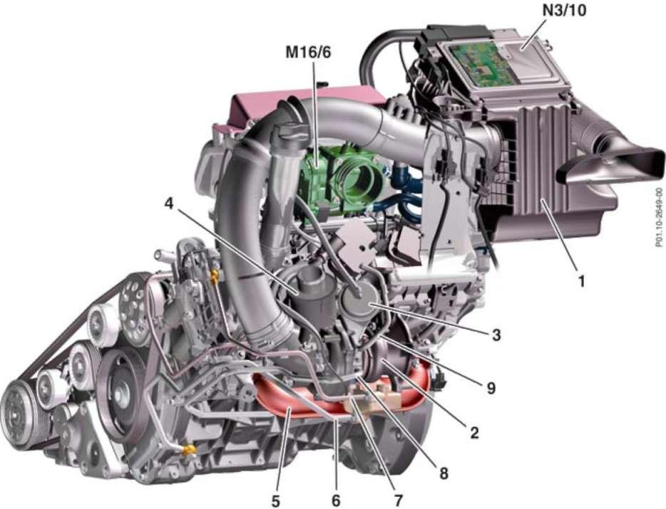 3.2.12 Расположение основных элементов бензинового двигателя с наддувом