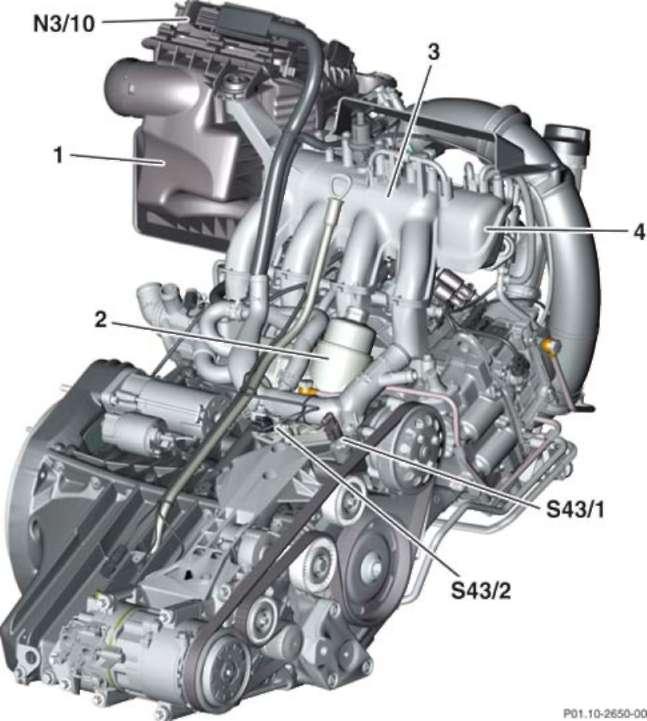 3.2.12 Расположение основных элементов бензинового двигателя с наддувом Mercedes-Benz W245 (B Class)